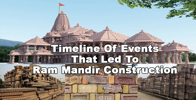 Timeline Of Events That Led To Ram Mandir Construction