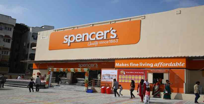 Spencer Retail Rights Issue